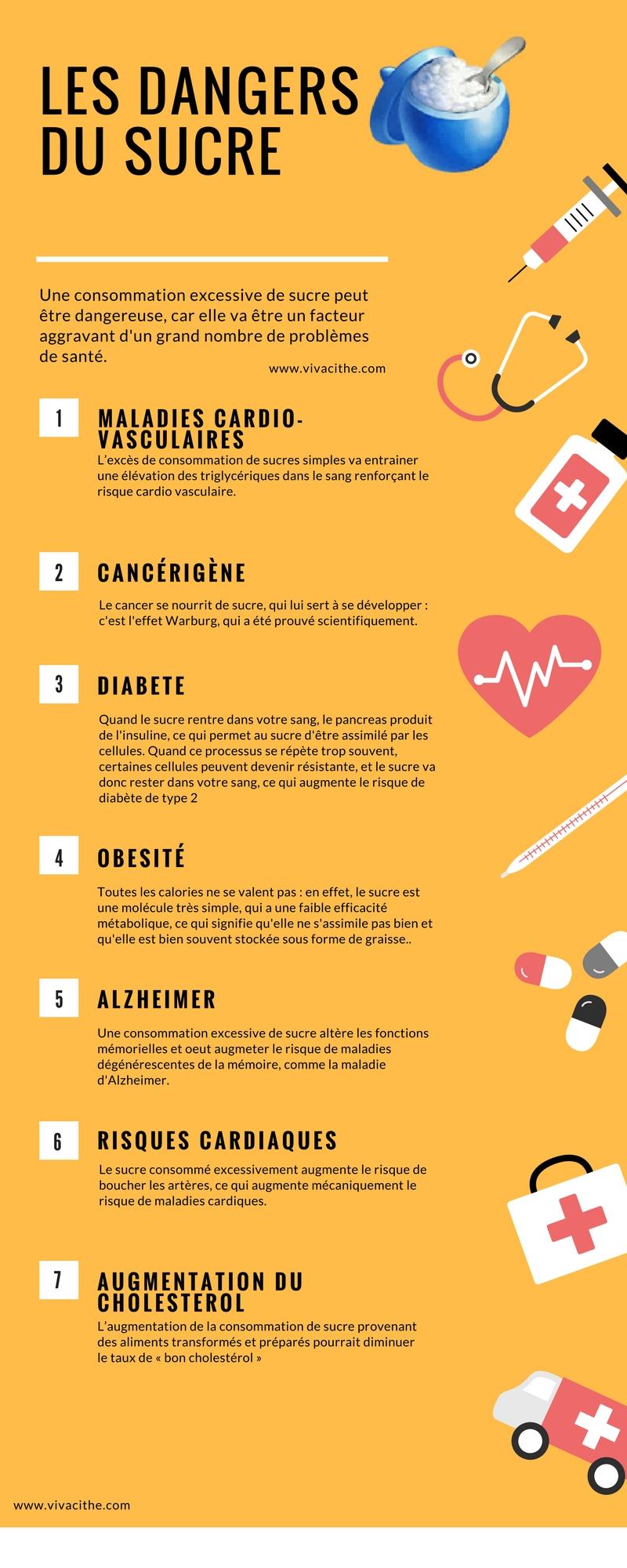 Health Illustrative